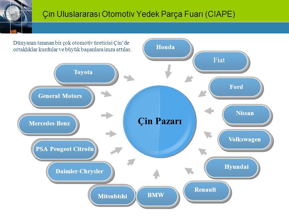 CIAPE www.iapechina.com www.tucem.com.tr