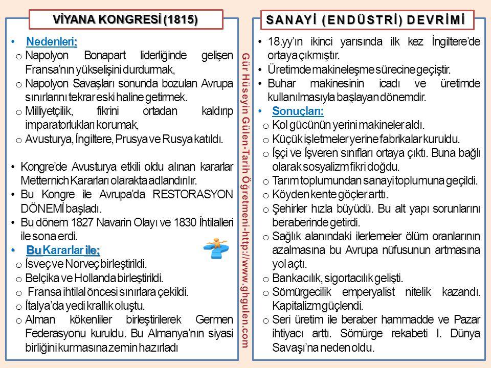 Viyana Kongresi'nde Kutsal İttifak oluşturan monarşik Avrupa devletleri; ırk, dil, din unsurlarını gözetmeden sınırları yeniden çizmiş ancak bu durum tepkilere yol açmıştır.