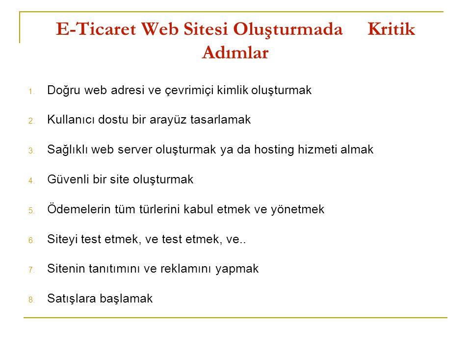 E-Ticaret Web Sitesi Oluşturmada Kritik Adımlar 1. Doğru web adresi ve çevrimiçi kimlik oluşturmak 2. Kullanıcı dostu bir arayüz tasarlamak 3. Sağlıkl