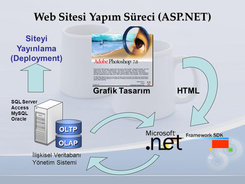 Web Sitesi Yapım Süreci (ASP.NET) İlişkisel Veritabanı Yönetim Sistemi SQL Server Access MySQL OracleOLAP OLTP HTML Siteyi Yayınlama (Deployment) Graf