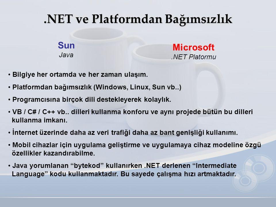 .NET ve Platformdan Bağımsızlık • Bilgiye her ortamda ve her zaman ulaşım. • Platformdan bağımsızlık (Windows, Linux, Sun vb..) • Programcısına birçok