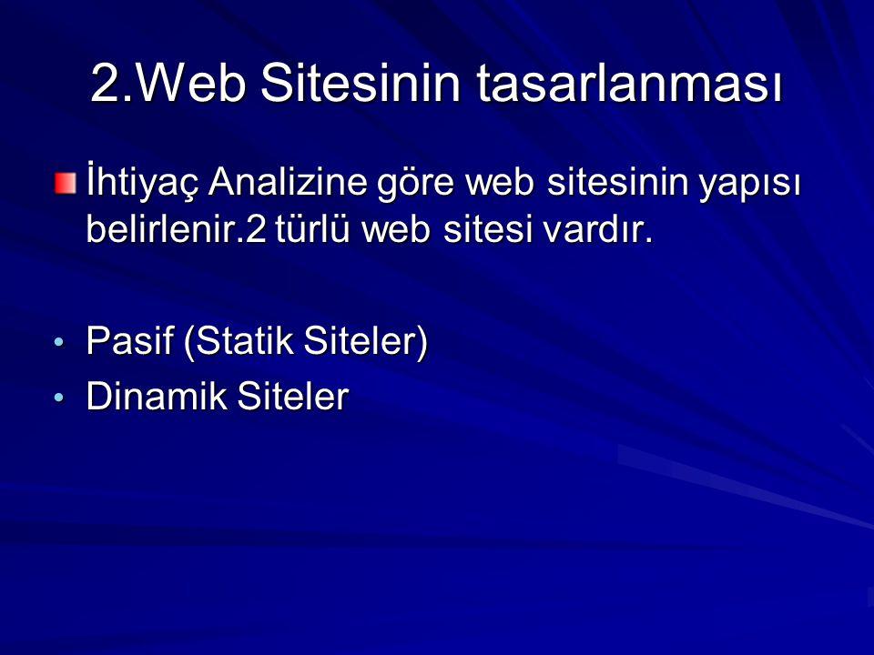 2.Web Sitesinin tasarlanması İhtiyaç Analizine göre web sitesinin yapısı belirlenir.2 türlü web sitesi vardır. • Pasif (Statik Siteler) • Dinamik Site