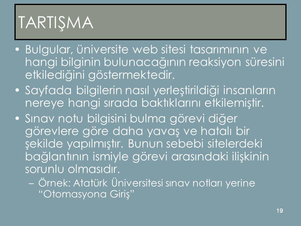 19 TARTIŞMA •Bulgular, üniversite web sitesi tasarımının ve hangi bilginin bulunacağının reaksiyon süresini etkilediğini göstermektedir.