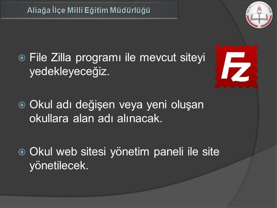 Aliağa İlçe Milli Eğitim Müdürlüğü  File Zilla programı ile mevcut siteyi yedekleyeceğiz.  Okul adı değişen veya yeni oluşan okullara alan adı alına