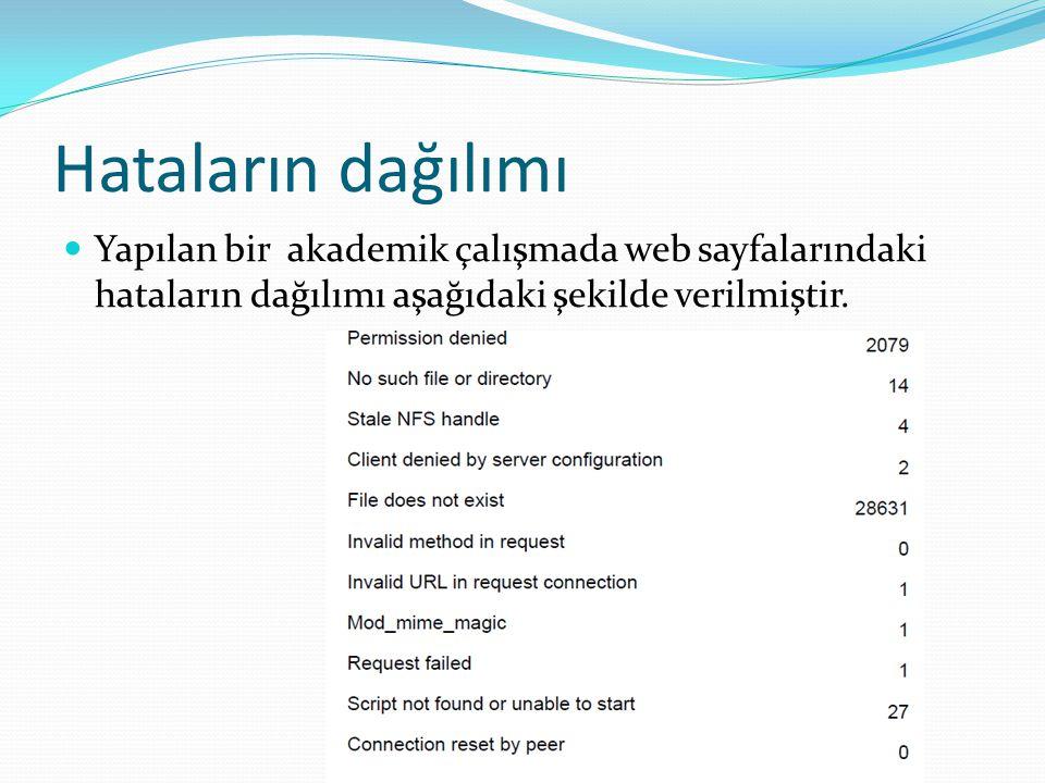 Hataların dağılımı  Yapılan bir akademik çalışmada web sayfalarındaki hataların dağılımı aşağıdaki şekilde verilmiştir.