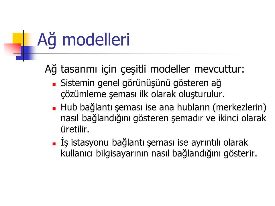 Ağ modelleri Ağ tasarımı için çeşitli modeller mevcuttur:  Sistemin genel görünüşünü gösteren ağ çözümleme şeması ilk olarak oluşturulur.
