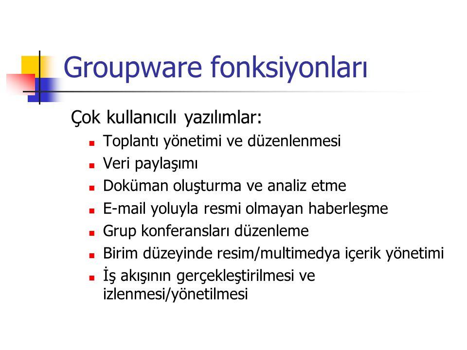 Groupware fonksiyonları Çok kullanıcılı yazılımlar:  Toplantı yönetimi ve düzenlenmesi  Veri paylaşımı  Doküman oluşturma ve analiz etme  E-mail yoluyla resmi olmayan haberleşme  Grup konferansları düzenleme  Birim düzeyinde resim/multimedya içerik yönetimi  İş akışının gerçekleştirilmesi ve izlenmesi/yönetilmesi