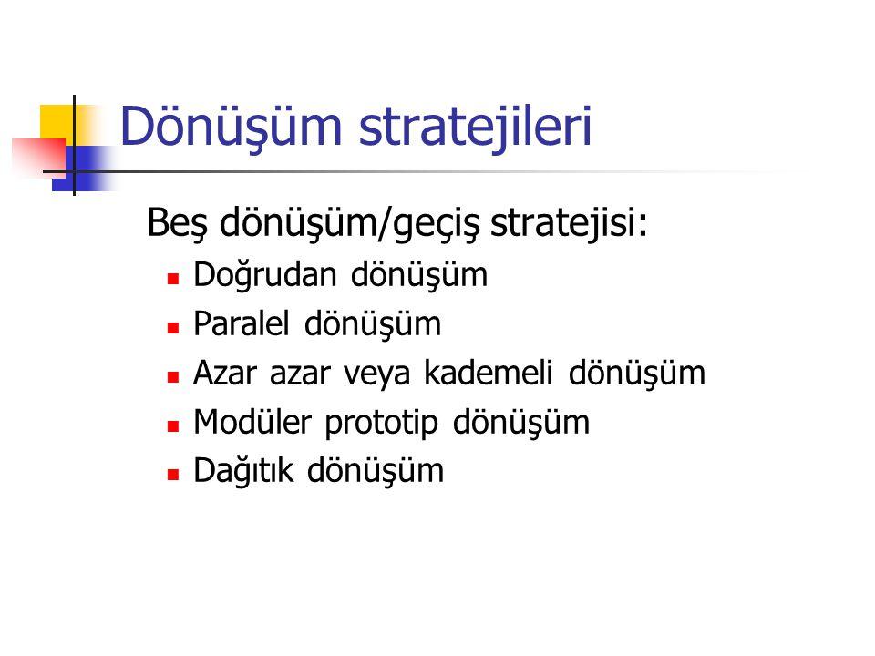 Dönüşüm stratejileri Beş dönüşüm/geçiş stratejisi:  Doğrudan dönüşüm  Paralel dönüşüm  Azar azar veya kademeli dönüşüm  Modüler prototip dönüşüm  Dağıtık dönüşüm