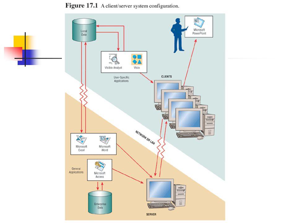 E-ticarette gizlilik kuralları  E-ticarette gizliliğin özel önemi  Bazı gizlilik ilkeleri  Gizlilik konusunda kurum politikasının oluşturulması  Müşterilerden sadece işlemi tamamlamak için gereken miktarda bilgi talep edilmeli  Kişisel bilgilerle ilgili kısımların doldurulması zorunlu olmamalı, müşteri dilerse bilgi vermeli