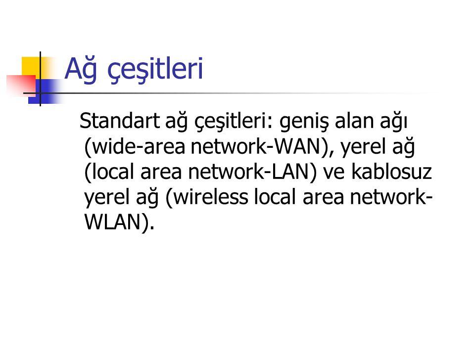 Ağ çeşitleri Standart ağ çeşitleri: geniş alan ağı (wide-area network-WAN), yerel ağ (local area network-LAN) ve kablosuz yerel ağ (wireless local area network- WLAN).