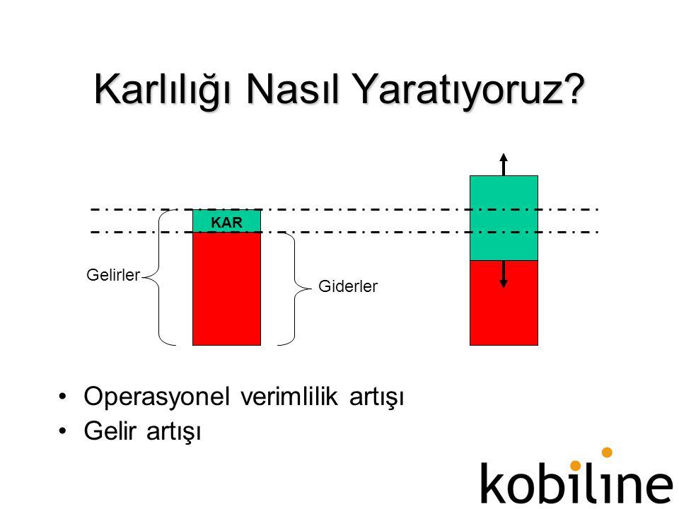 Karlılığı Nasıl Yaratıyoruz? •Operasyonel verimlilik artışı •Gelir artışı Gelirler Giderler KAR