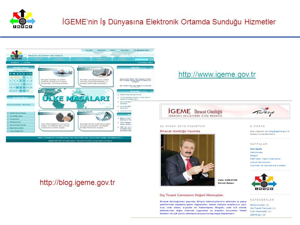 1 İGEME'nin İş Dünyasına Elektronik Ortamda Sunduğu Hizmetler http://www.igeme.gov.tr http://blog.igeme.gov.tr