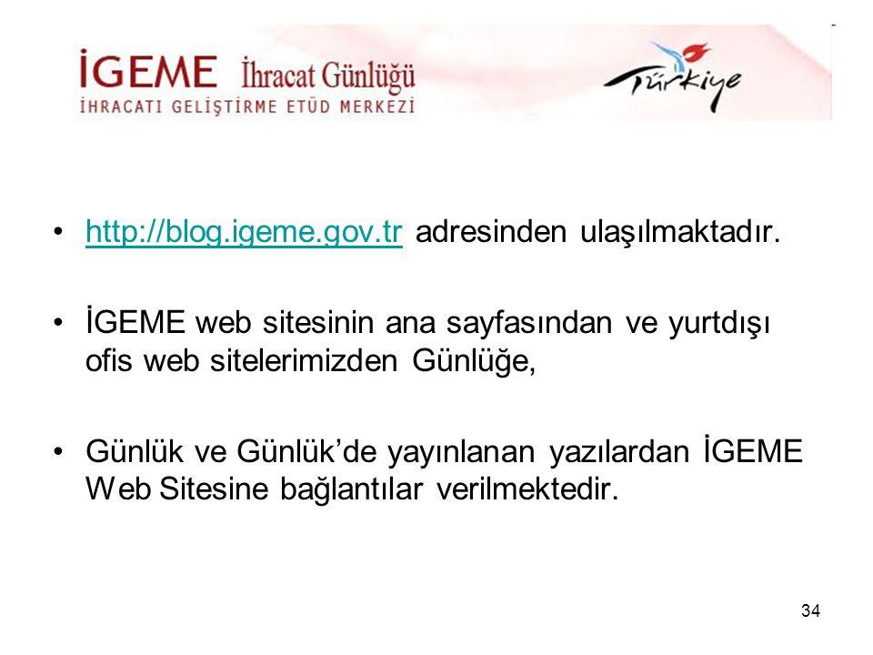 34 •http://blog.igeme.gov.tr adresinden ulaşılmaktadır.http://blog.igeme.gov.tr •İGEME web sitesinin ana sayfasından ve yurtdışı ofis web sitelerimizden Günlüğe, •Günlük ve Günlük'de yayınlanan yazılardan İGEME Web Sitesine bağlantılar verilmektedir.
