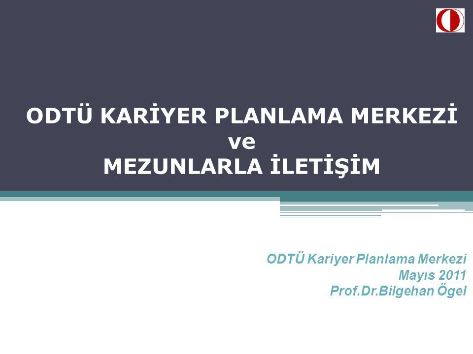 ODTÜ KARİYER PLANLAMA MERKEZİ ve MEZUNLARLA İLETİŞİM ODTÜ Kariyer Planlama Merkezi Mayıs 2011 Prof.Dr.Bilgehan Ögel