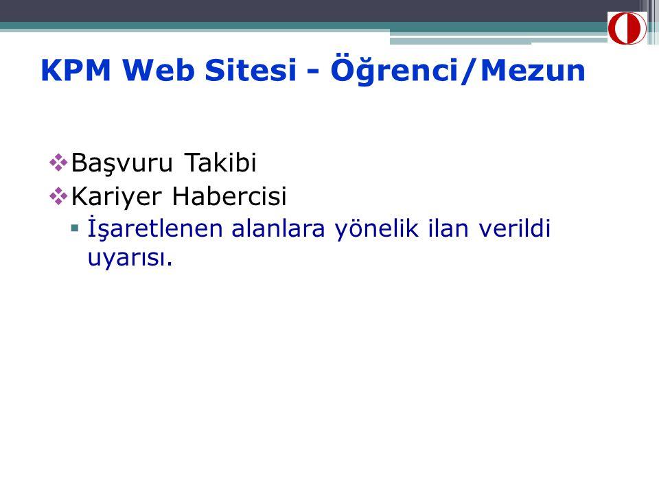 KPM Web Sitesi - Öğrenci/Mezun  Başvuru Takibi  Kariyer Habercisi  İşaretlenen alanlara yönelik ilan verildi uyarısı.
