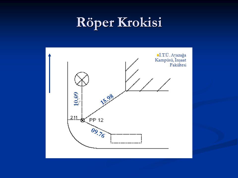 Röper Krokisi 15.98 10.09  İ.T.Ü. Ayazağa Kampüsü, İnşaat Fakültesi 09.76
