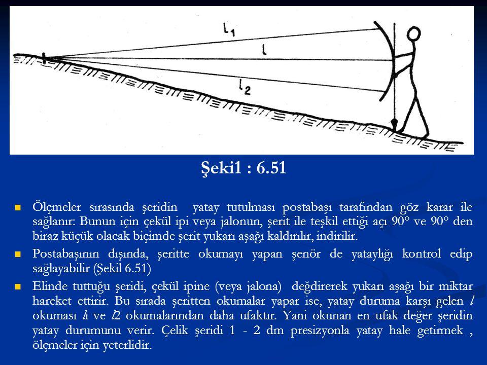 Şeki1 : 6.51  Ölçmeler sırasında şeridin yatay tutulması postabaşı tarafından göz karar ile sağlanır: Bunun için çekül ipi veya jalonun, şerit ile te