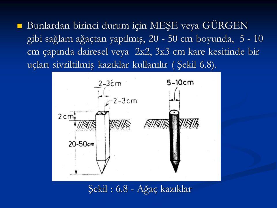  Bunlardan birinci durum için MEŞE veya GÜRGEN gibi sağlam ağaçtan yapılmış, 20 - 50 cm boyunda, 5 - 10 cm çapında dairesel veya 2x2, 3x3 cm kare kes