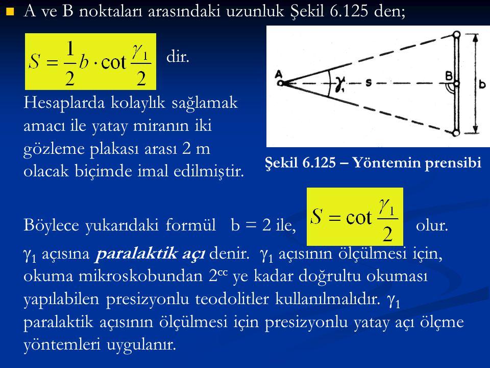 Şekil 6.125 – Yöntemin prensibi   A ve B noktaları arasındaki uzunluk Şekil 6.125 den; dir. Hesaplarda kolaylık sağlamak amacı ile yatay miranın iki