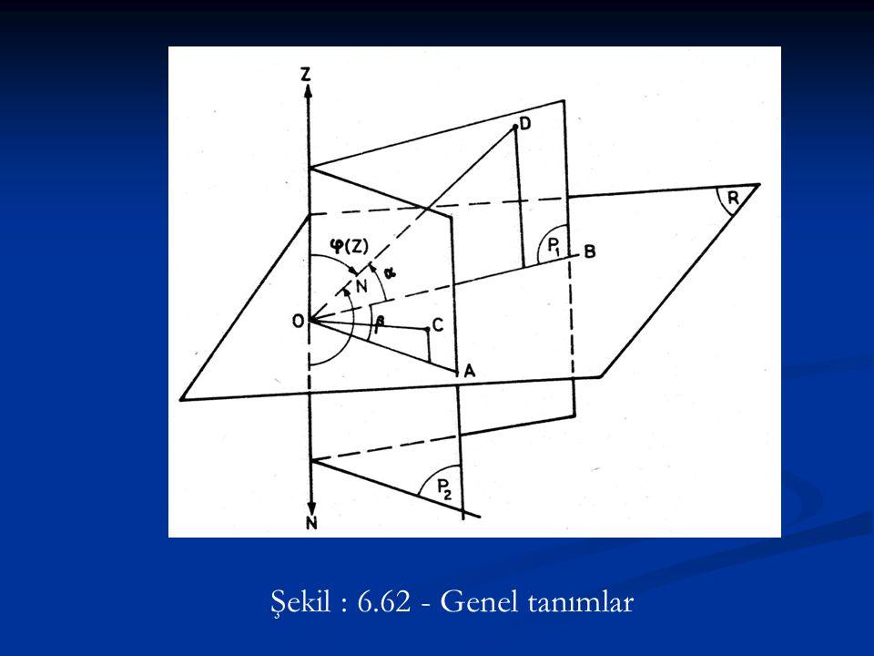 Şekil : 6.62 - Genel tanımlar