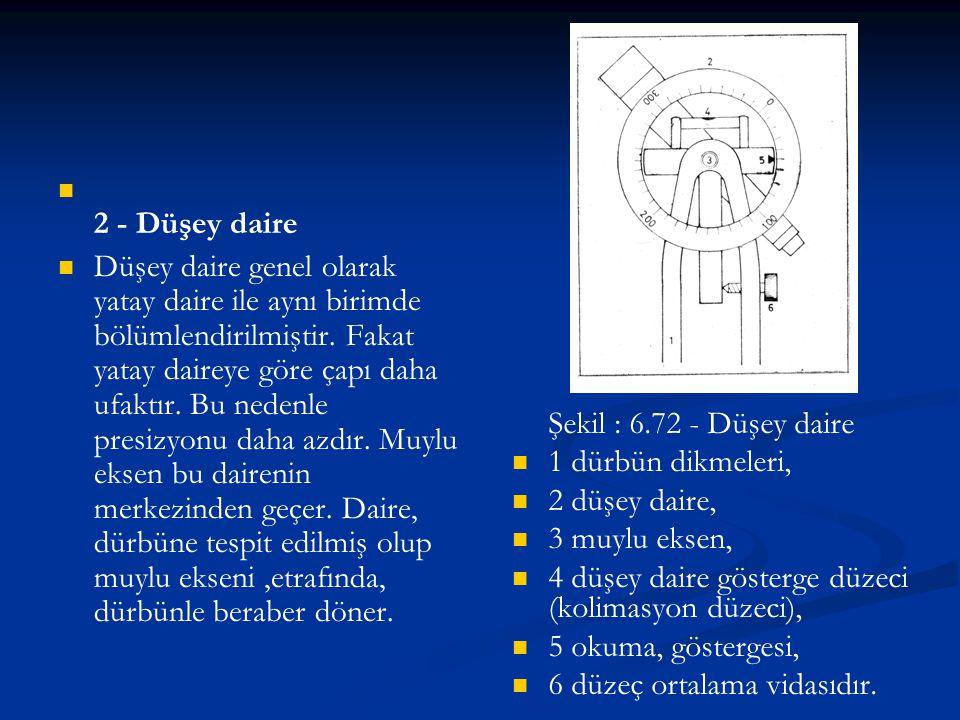   2 - Düşey daire   Düşey daire genel olarak yatay daire ile aynı birimde bölümlendirilmiştir. Fakat yatay daireye göre çapı daha ufaktır. Bu nede