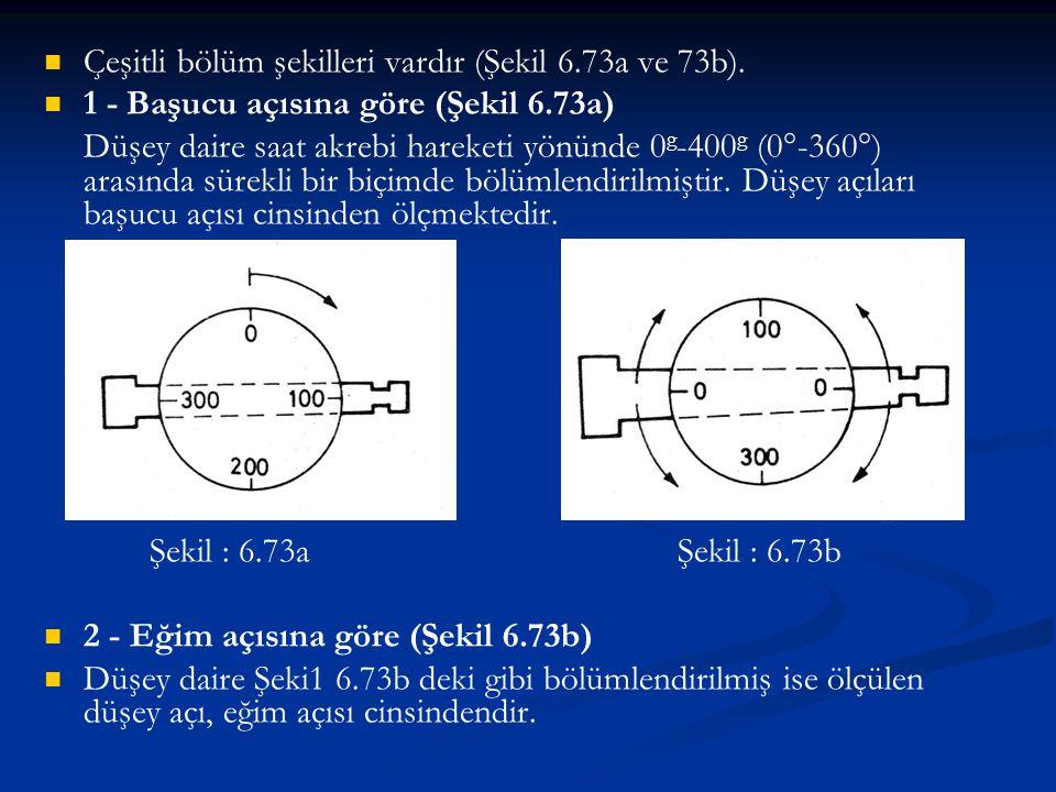   Çeşitli bölüm şekilleri vardır (Şekil 6.73a ve 73b).   1 - Başucu açısına göre (Şekil 6.73a) Düşey daire saat akrebi hareketi yönünde 0 g -400 g