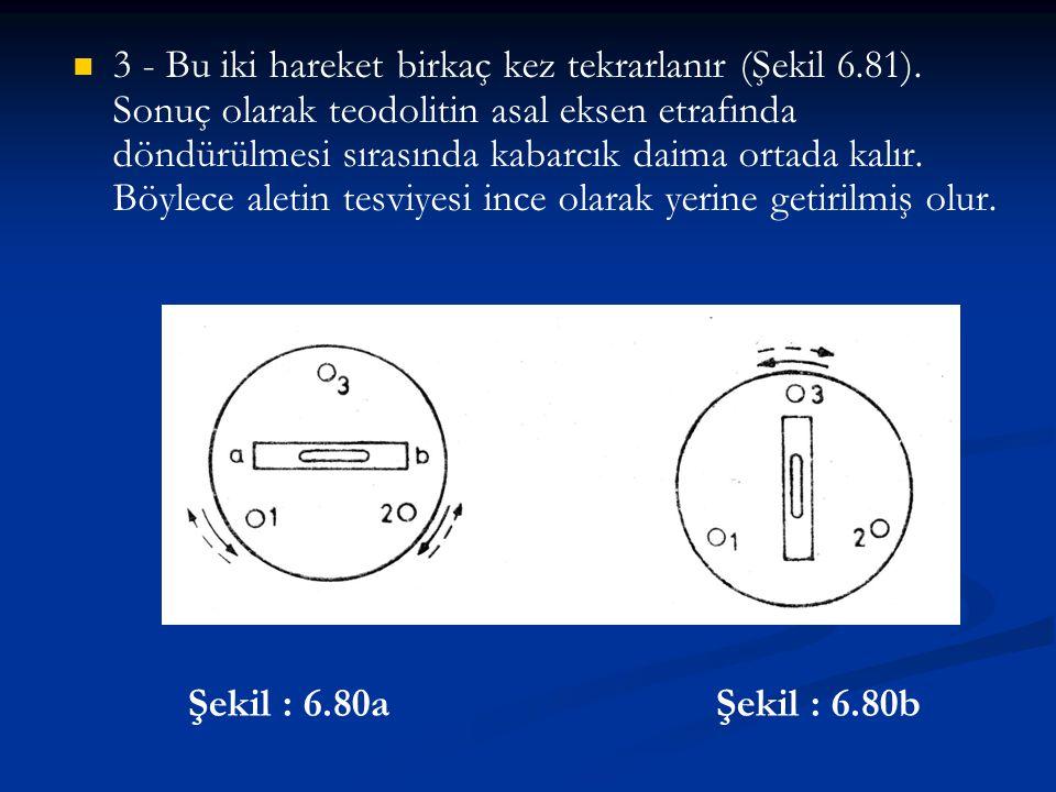 Şekil : 6.80aŞekil : 6.80b   3 - Bu iki hareket birkaç kez tekrarlanır (Şekil 6.81). Sonuç olarak teodolitin asal eksen etrafında döndürülmesi sıras