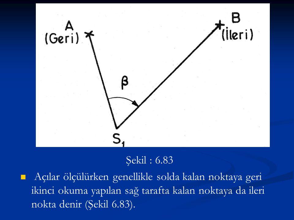Şekil : 6.83   Açılar ölçülürken genellikle solda kalan noktaya geri ikinci okuma yapılan sağ tarafta kalan noktaya da ileri nokta denir (Şekil 6.83