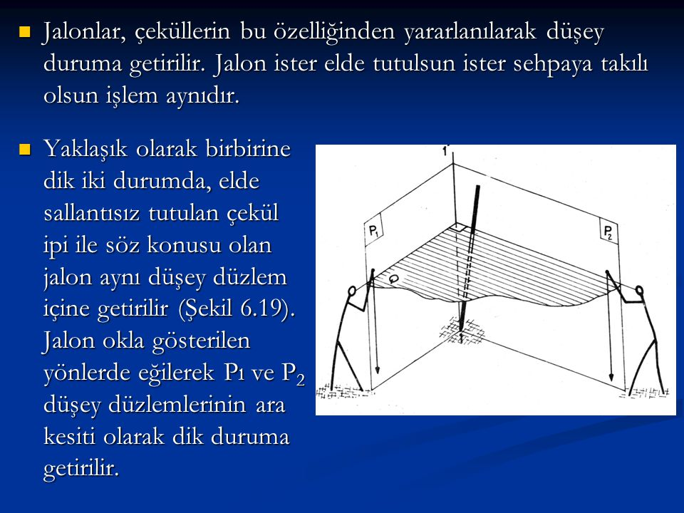   Bir noktaya aletin her iki durumu ile gözleme yapıp yatay dairenin okunması durumunda, bu iki nokta arasında 200 g (180°) fark olmalıdır.