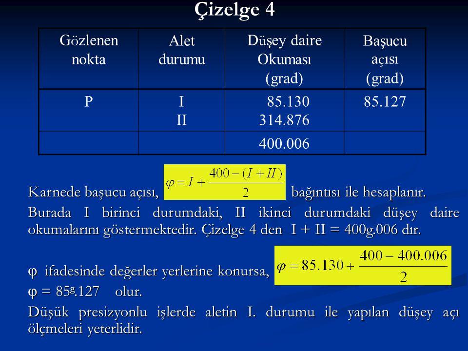 Çizelge 4 G ö zlenen nokta Alet durumu D ü şey daire Okuması (grad) Başucu a ç ısı (grad) PI II 85.130 314.876 85.127 400.006 Karnede başucu açısı,bağ
