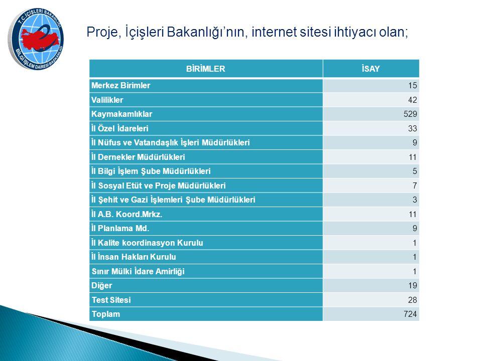 Proje, İçişleri Bakanlığı'nın, internet sitesi ihtiyacı olan; BİRİMLERİSAY Merkez Birimler15 Valilikler42 Kaymakamlıklar529 İl Özel İdareleri33 İl Nüf