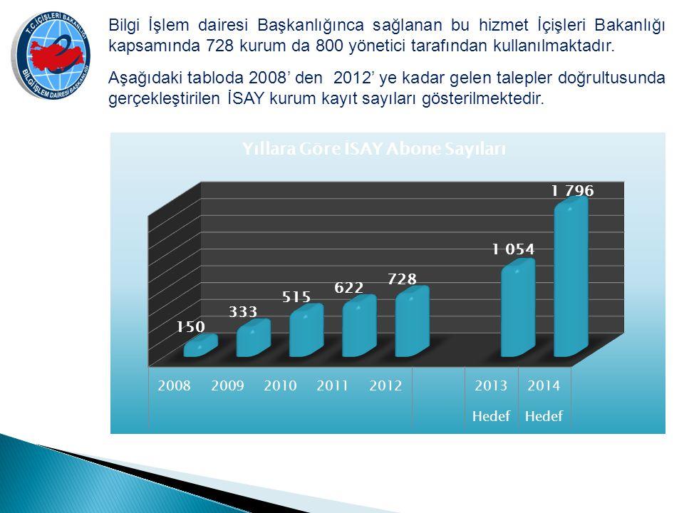 Bilgi İşlem dairesi Başkanlığınca sağlanan bu hizmet İçişleri Bakanlığı kapsamında 728 kurum da 800 yönetici tarafından kullanılmaktadır. Aşağıdaki ta