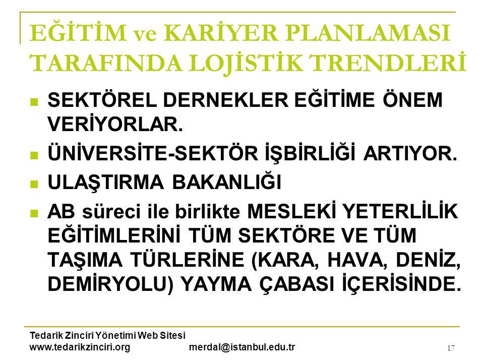 Tedarik Zinciri Yönetimi Web Sitesi www.tedarikzinciri.org merdal@istanbul.edu.tr 17  SEKTÖREL DERNEKLER EĞİTİME ÖNEM VERİYORLAR.  ÜNİVERSİTE-SEKTÖR