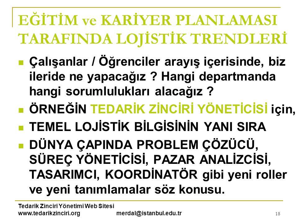 Tedarik Zinciri Yönetimi Web Sitesi www.tedarikzinciri.org merdal@istanbul.edu.tr 18  Çalışanlar / Öğrenciler arayış içerisinde, biz ileride ne yapac