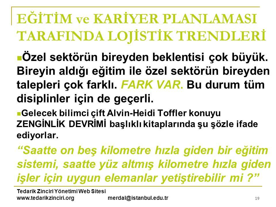 Tedarik Zinciri Yönetimi Web Sitesi www.tedarikzinciri.org merdal@istanbul.edu.tr 19 EĞİTİM ve KARİYER PLANLAMASI TARAFINDA LOJİSTİK TRENDLERİ  Özel