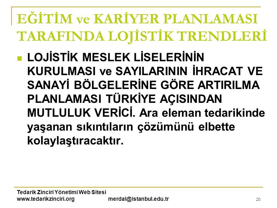 Tedarik Zinciri Yönetimi Web Sitesi www.tedarikzinciri.org merdal@istanbul.edu.tr 20  LOJİSTİK MESLEK LİSELERİNİN KURULMASI ve SAYILARININ İHRACAT VE