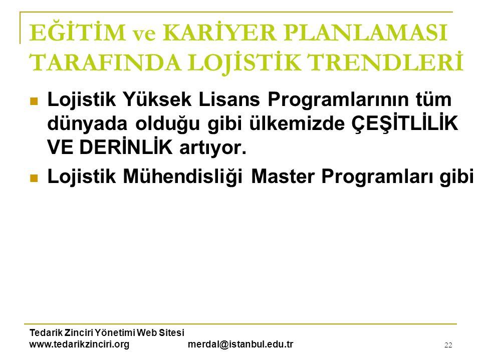 Tedarik Zinciri Yönetimi Web Sitesi www.tedarikzinciri.org merdal@istanbul.edu.tr 22  Lojistik Yüksek Lisans Programlarının tüm dünyada olduğu gibi ü