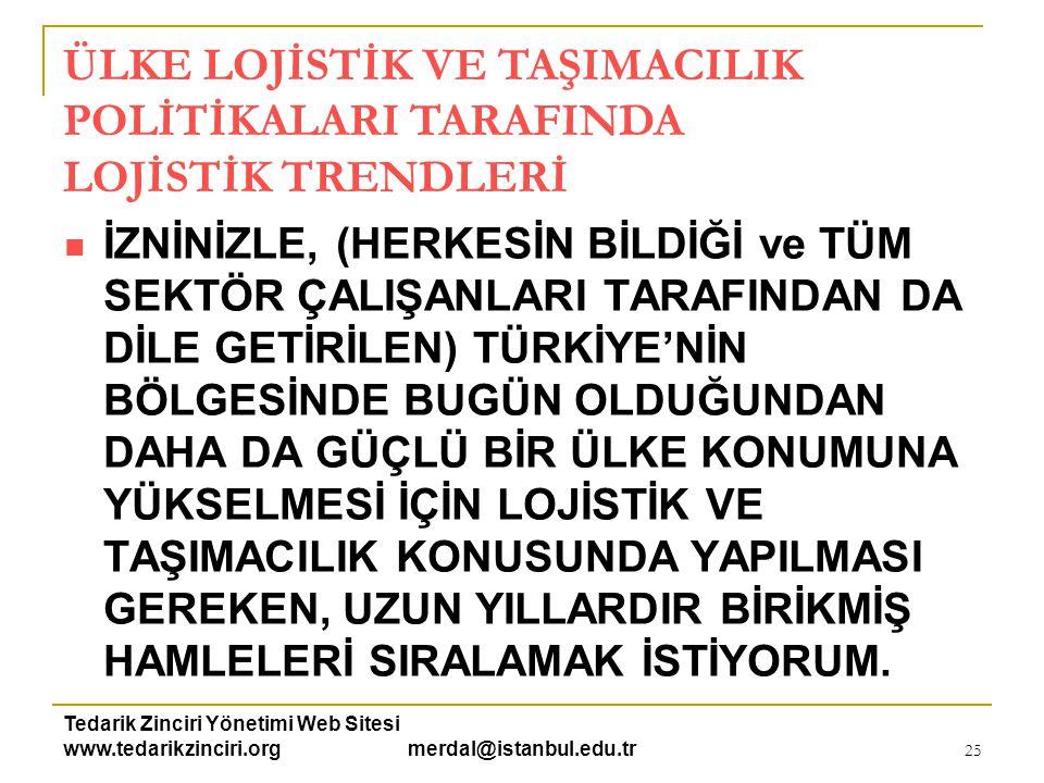 Tedarik Zinciri Yönetimi Web Sitesi www.tedarikzinciri.org merdal@istanbul.edu.tr 25  İZNİNİZLE, (HERKESİN BİLDİĞİ ve TÜM SEKTÖR ÇALIŞANLARI TARAFIND