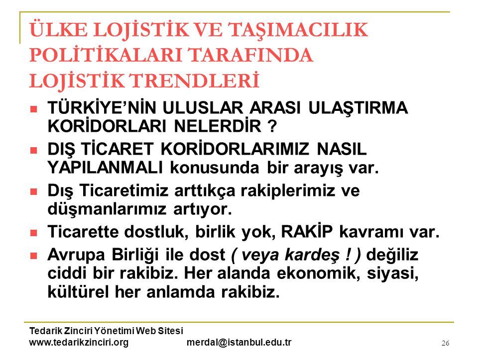 Tedarik Zinciri Yönetimi Web Sitesi www.tedarikzinciri.org merdal@istanbul.edu.tr 26  TÜRKİYE'NİN ULUSLAR ARASI ULAŞTIRMA KORİDORLARI NELERDİR ?  DI