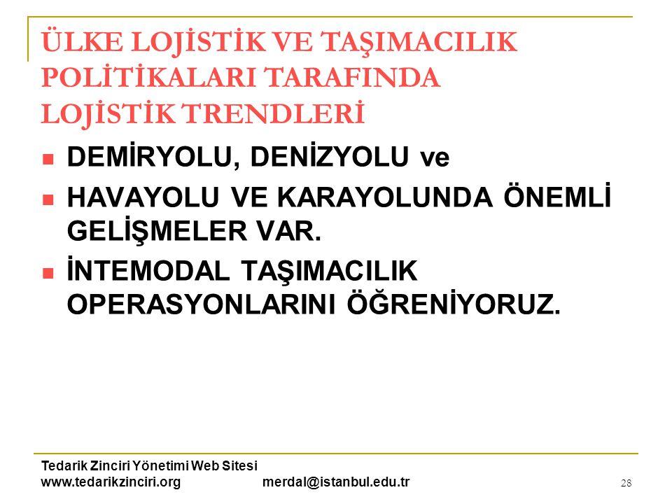 Tedarik Zinciri Yönetimi Web Sitesi www.tedarikzinciri.org merdal@istanbul.edu.tr 28  DEMİRYOLU, DENİZYOLU ve  HAVAYOLU VE KARAYOLUNDA ÖNEMLİ GELİŞM
