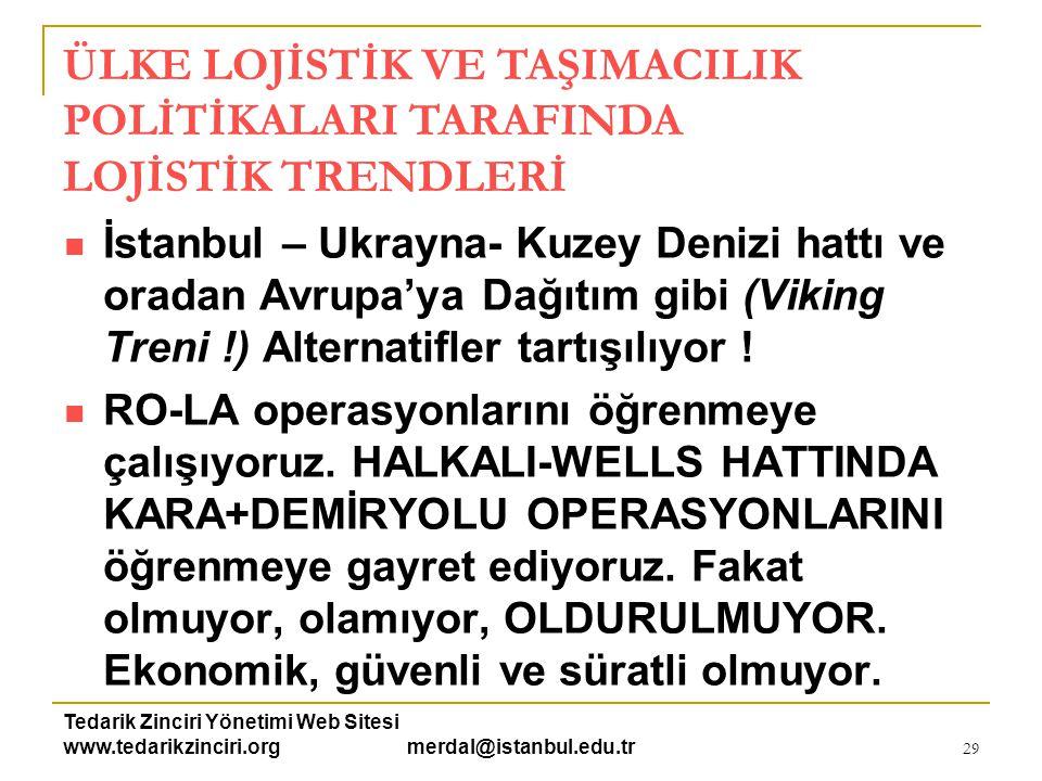 Tedarik Zinciri Yönetimi Web Sitesi www.tedarikzinciri.org merdal@istanbul.edu.tr 29  İstanbul – Ukrayna- Kuzey Denizi hattı ve oradan Avrupa'ya Dağı