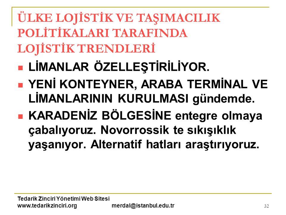 Tedarik Zinciri Yönetimi Web Sitesi www.tedarikzinciri.org merdal@istanbul.edu.tr 32  LİMANLAR ÖZELLEŞTİRİLİYOR.  YENİ KONTEYNER, ARABA TERMİNAL VE