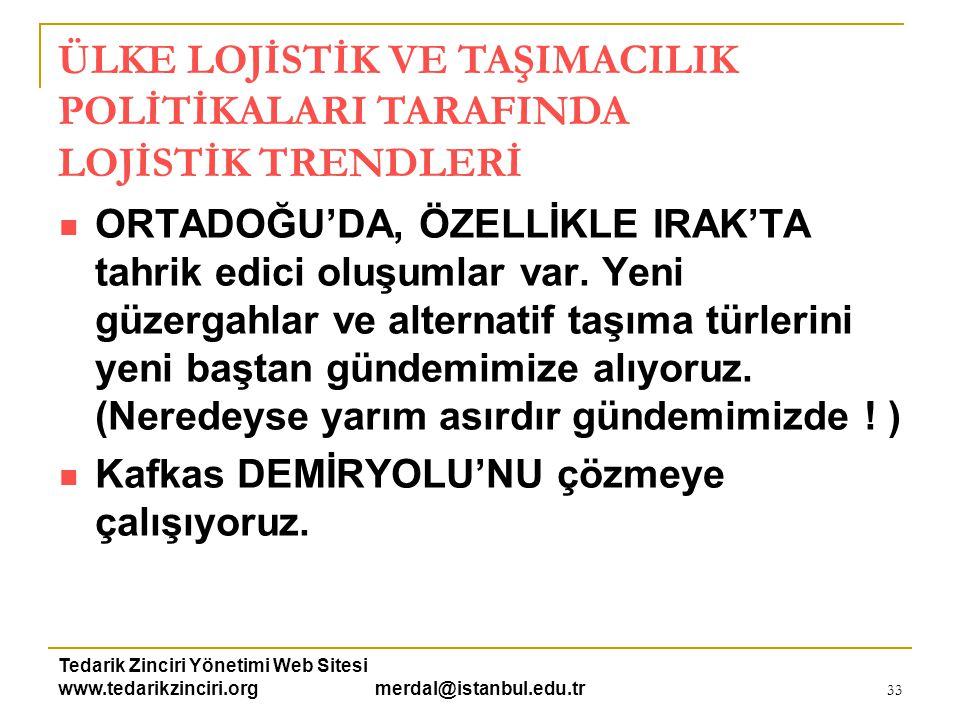 Tedarik Zinciri Yönetimi Web Sitesi www.tedarikzinciri.org merdal@istanbul.edu.tr 33  ORTADOĞU'DA, ÖZELLİKLE IRAK'TA tahrik edici oluşumlar var. Yeni