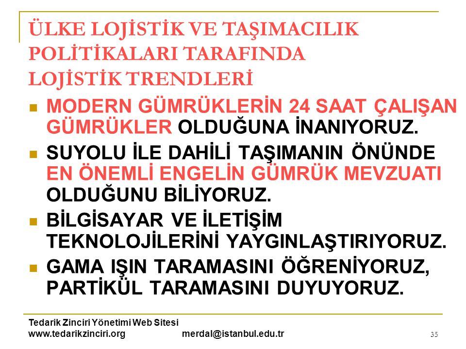Tedarik Zinciri Yönetimi Web Sitesi www.tedarikzinciri.org merdal@istanbul.edu.tr 35  MODERN GÜMRÜKLERİN 24 SAAT ÇALIŞAN GÜMRÜKLER OLDUĞUNA İNANIYORU