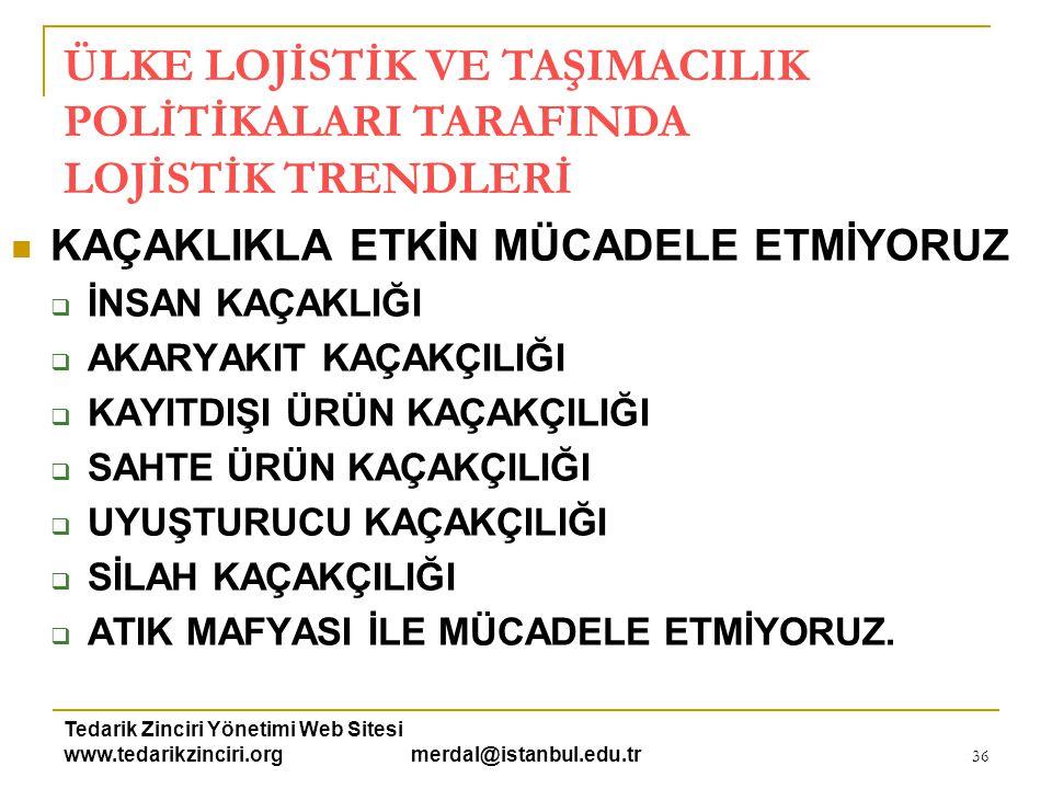 Tedarik Zinciri Yönetimi Web Sitesi www.tedarikzinciri.org merdal@istanbul.edu.tr 36  KAÇAKLIKLA ETKİN MÜCADELE ETMİYORUZ  İNSAN KAÇAKLIĞI  AKARYAK