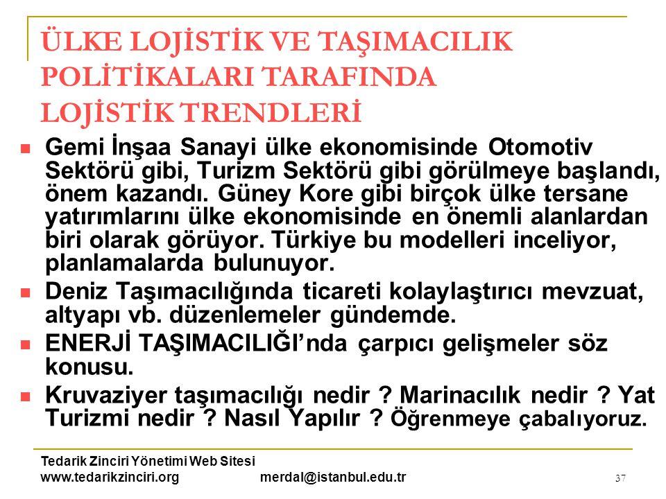 Tedarik Zinciri Yönetimi Web Sitesi www.tedarikzinciri.org merdal@istanbul.edu.tr 37  Gemi İnşaa Sanayi ülke ekonomisinde Otomotiv Sektörü gibi, Turi