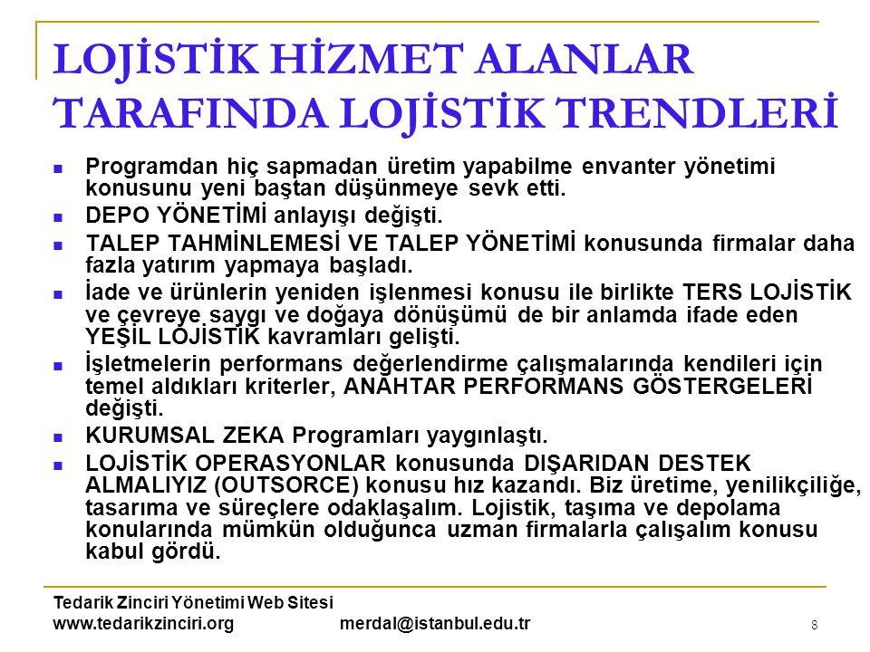 Tedarik Zinciri Yönetimi Web Sitesi www.tedarikzinciri.org merdal@istanbul.edu.tr 8 LOJİSTİK HİZMET ALANLAR TARAFINDA LOJİSTİK TRENDLERİ  Programdan
