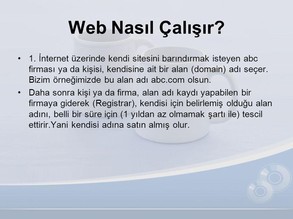 Web Nasıl Çalışır? •1. İnternet üzerinde kendi sitesini barındırmak isteyen abc firması ya da kişisi, kendisine ait bir alan (domain) adı seçer. Bizim