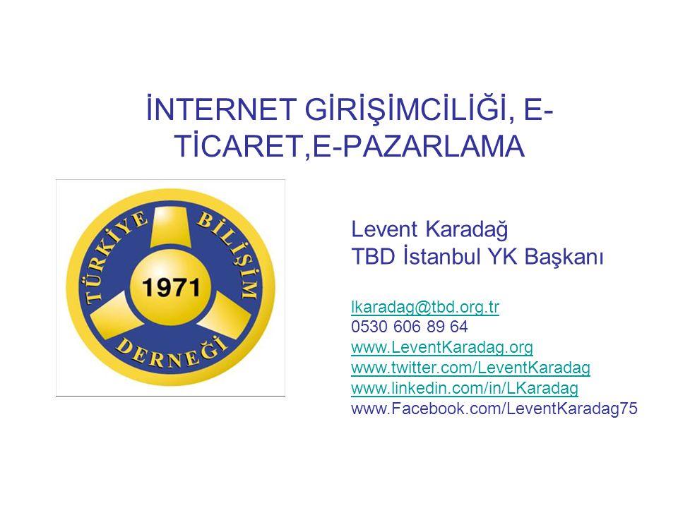 İNTERNET GİRİŞİMCİLİĞİ, E- TİCARET,E-PAZARLAMA Levent Karadağ TBD İstanbul YK Başkanı lkaradag@tbd.org.tr 0530 606 89 64 www.LeventKaradag.org www.twi