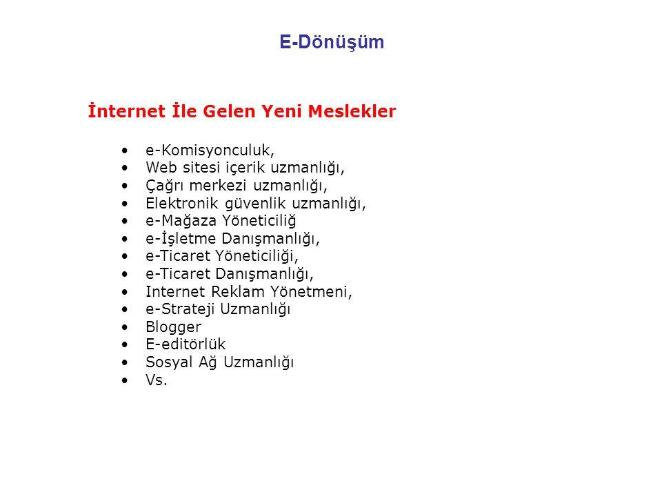 E-Dönüşüm İnternet İle Gelen Yeni Meslekler •e-Komisyonculuk, •Web sitesi içerik uzmanlığı, •Çağrı merkezi uzmanlığı, •Elektronik güvenlik uzmanlığı,